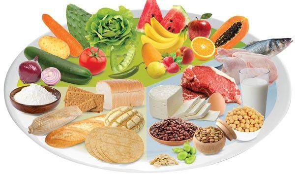 Chế độ ăn uống cân bằng là điều cần thiết để phòng tránh ung thư tuyến giáp và nhiều vấn đề sức khỏe khác