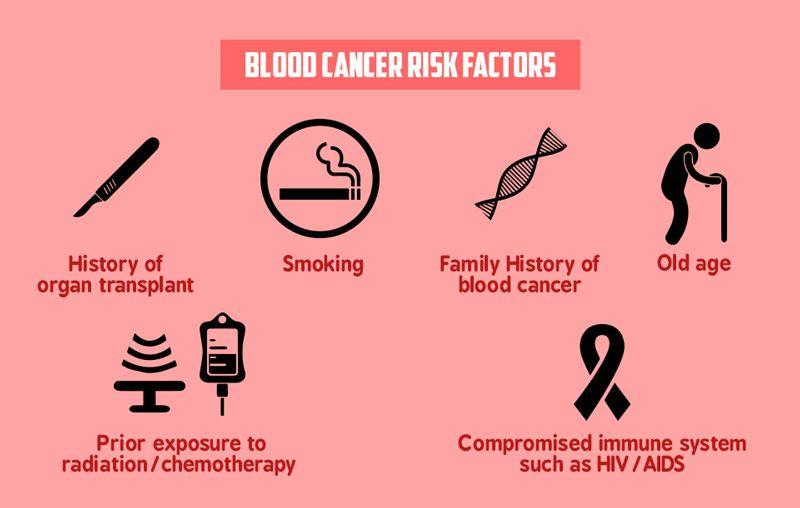 Tìm hiểu nguyên nhân cùng dấu hiệu ung thư máu để chủ động phòng tránh bệnh