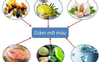 Giải pháp ăn gì để hạ mỡ máu đối với người có chỉ số lipid máu cao