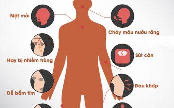 Bệnh ung thư máu: nguy cơ, dấu hiệu và biện pháp dự phòng bạn nên biết